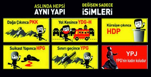 PKK SARMIŞ DÖRT BİR YANIMIZI